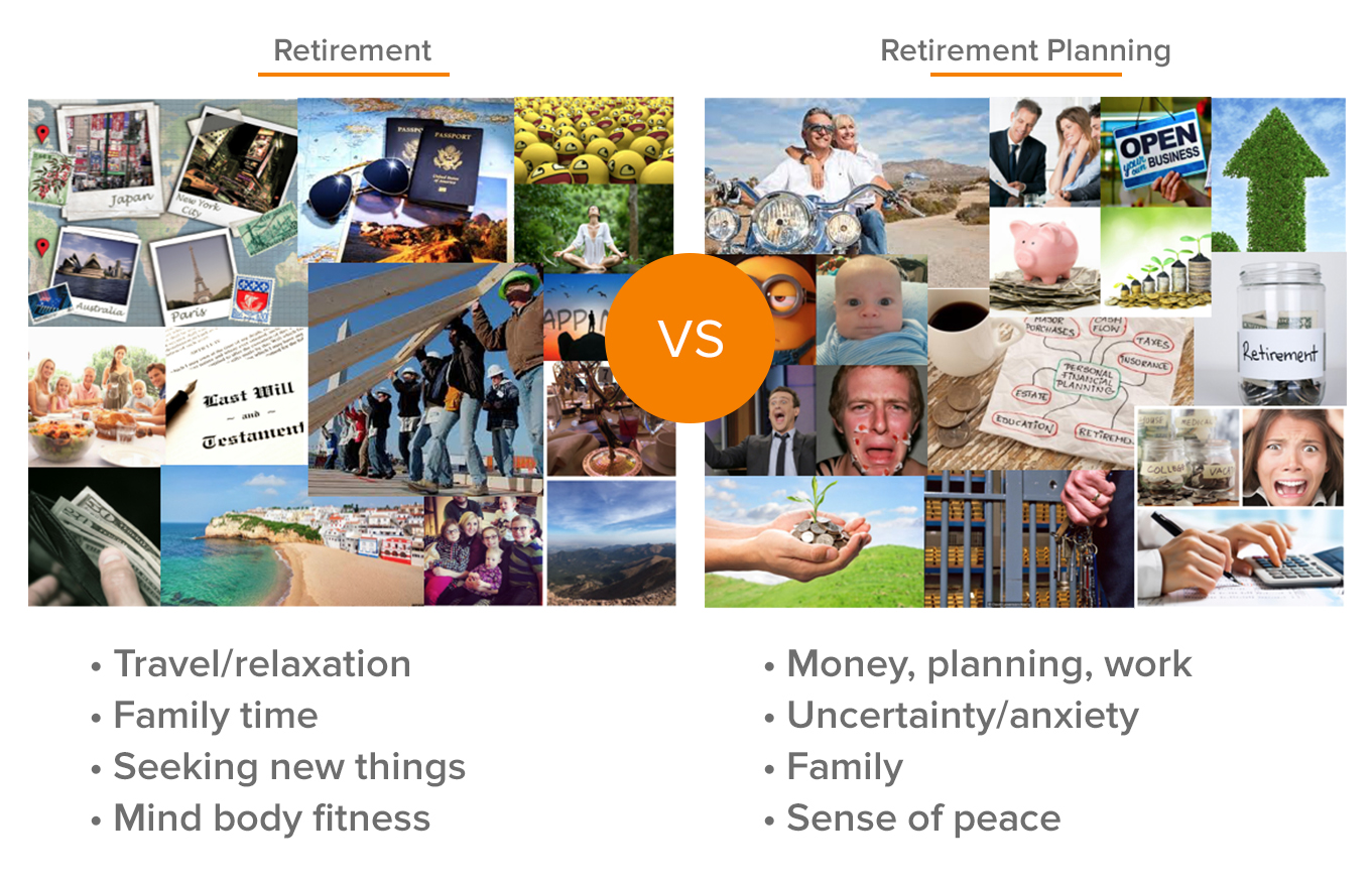 how participants view retirement