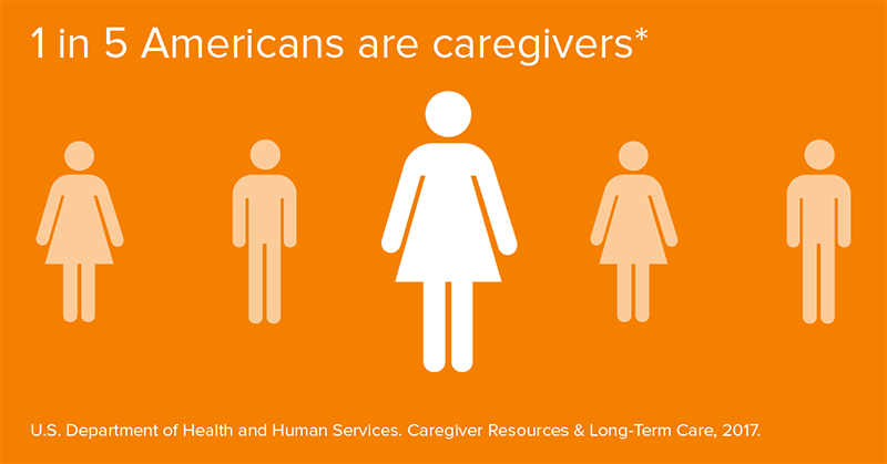 Americans are caregivers statistics