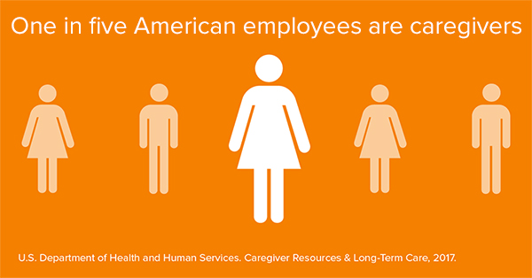 1 in 5 American workers are caregivers